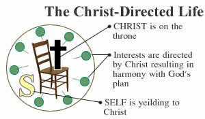 christ_centered life